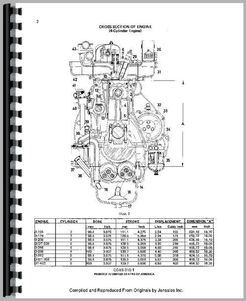 International Harvester 885 Tractor Engine Service Manual