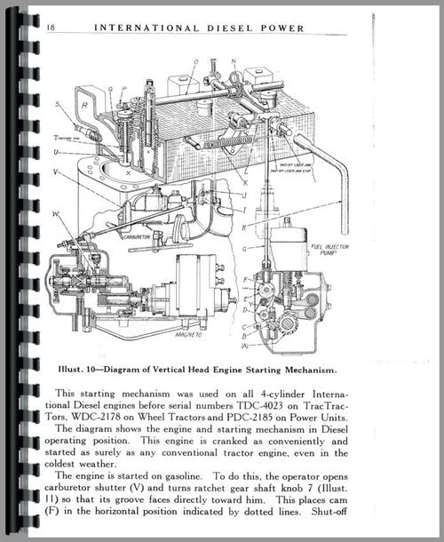 International Harvester WD40 Engine Service Manual