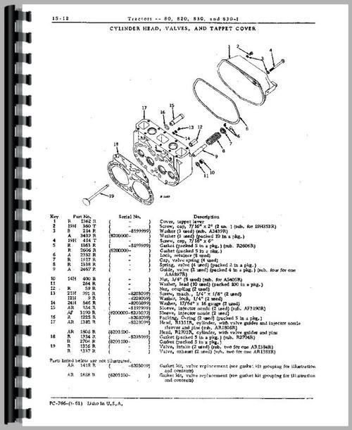 John Deere 830 Tractor Parts Manual