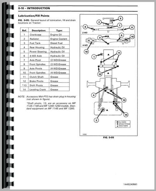 Massey Ferguson 1240 Tractor Service Manual