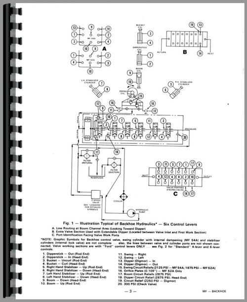 Massey Ferguson 54A Backhoe Attachment Service Manual