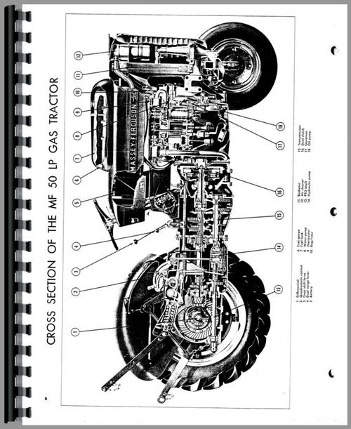 Massey Ferguson 65 Tractor Operators Manual