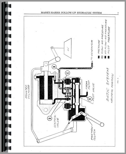 Massey Harris 44-6 Tune Up Service Manual