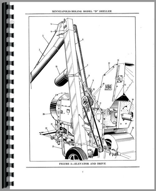 Minneapolis Moline D Corn Sheller Parts Manual