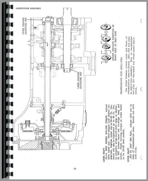 Minneapolis Moline G1050 Tractor Service Manual