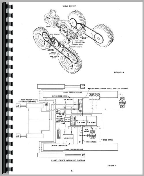 New Holland L225 Skid Steer Service Manual