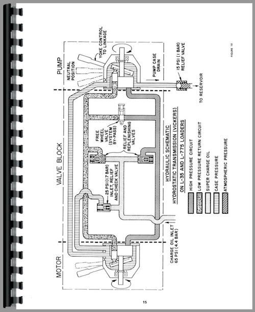 New Holland L775 Skid Steer Service Manual