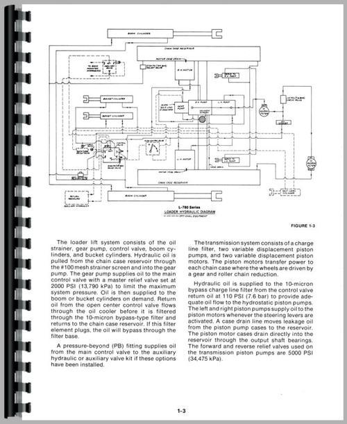 New Holland L785 Skid Steer Service Manual