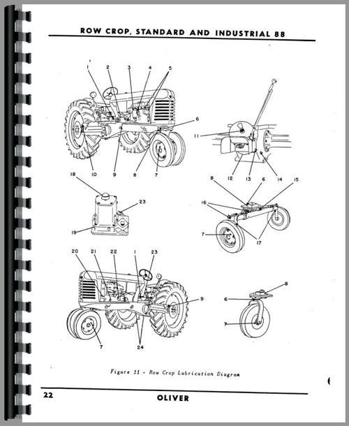 Oliver 88 Tractor Operators Manual