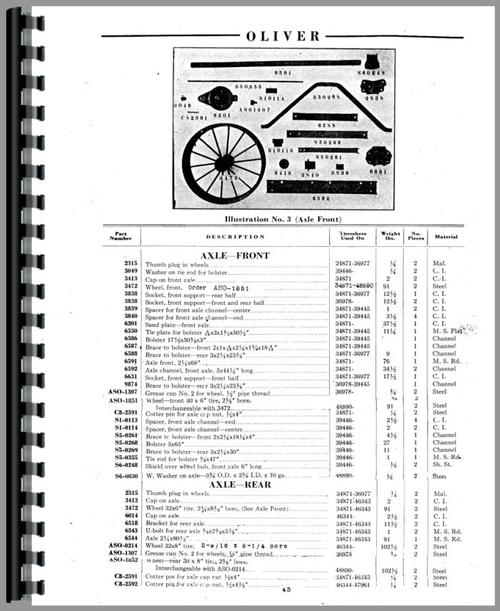 Oliver Red River Special Thresher Parts Manual