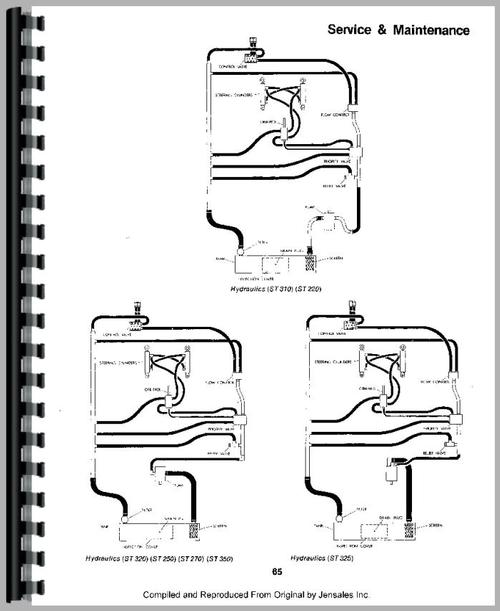 Steiger Panther III Tractor Operators Manual