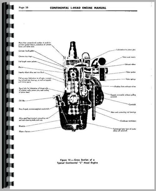 Terratrac GT-25, GT-30 Crawler Engine Only Continental F