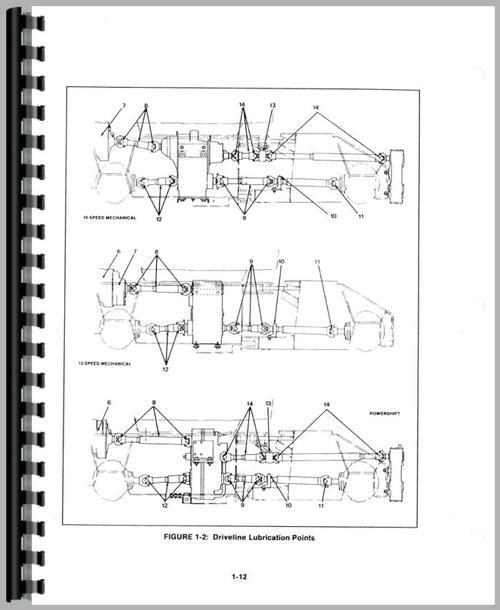 Versatile 936 Tractor Service Manual