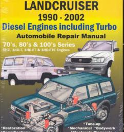 toyota landcruiser 1990 2007 automobile repair manual diesel engines including turbo by max ellery paperback 9781876720018 buy online at the nile [ 1000 x 1377 Pixel ]