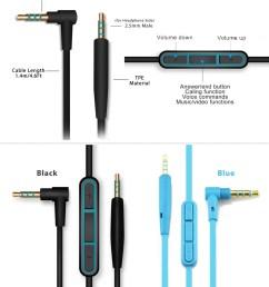 wire diagram for bose headphones pdf download [ 960 x 1200 Pixel ]