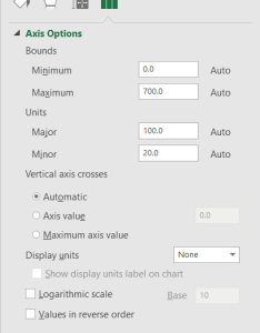 The axis options tab of format dialog box also changing tick marks microsoft excel rh excelribbon