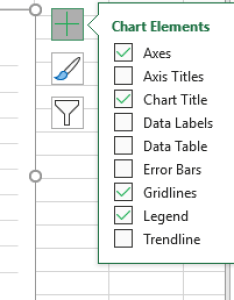 Excel displays  fly out menu that lists various elements you can add to your chart see figure also easily changing data ranges microsoft rh excelribbon