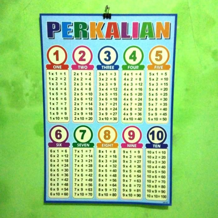 Maka tidak heran jika para murid cenderung lebih malas. Jual Poster Matematika Perkalian 1 10 Kab Banyumas Renira Shop Tokopedia