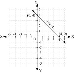 [Latest*] NCERT Solutions for Class 9 Maths Chapter 4