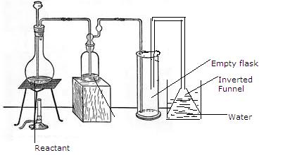 Chapter 8 Study of Compounds A. Hydrogen Chloride