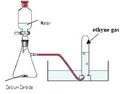 Selina Solutions for Chemistry ICSE Class 10, Chapter 12