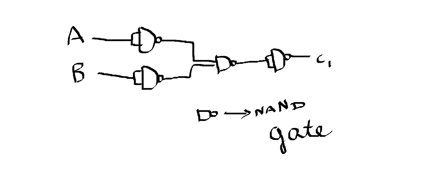 for combination of logic gates shown above determine a