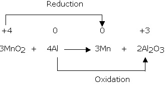 give an example of a redox reaction indicate the substance