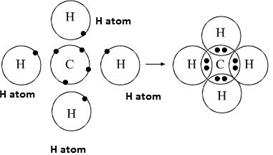 draw an orbital diagram of methane molecule cfbrlwn55