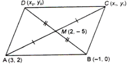 if two adjacent vertices of a parallelogram are 3 2 and 1
