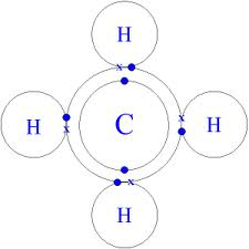 give the a electron dot diagram of i magnesium chloride ii