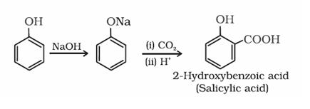 illustrate the following reactions giving a chemical