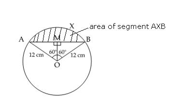 a chord of a circle of radius 12 cm subtends an angle of