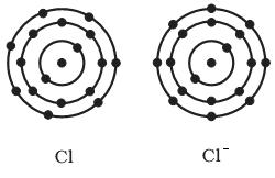 give the schematic atomic structures of chlorine atom and