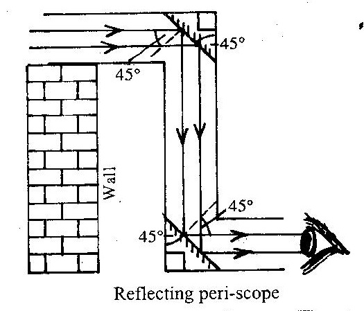 a draw a neat diagram of reflecting periscope b state two