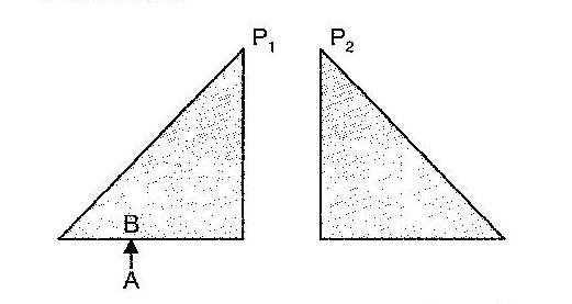 i two isoceles right angled prisms are arranged as shown