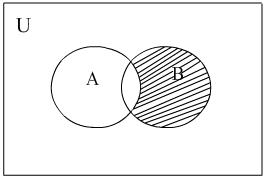 what does the shaded region in the following figure