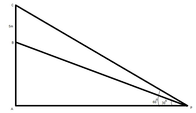 from a point p on the ground the angle of elevation of the