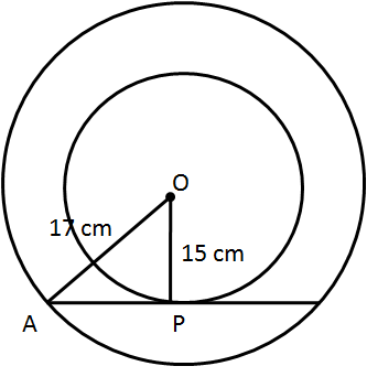 the circle has a centre oam bm are the tangentsshow that o