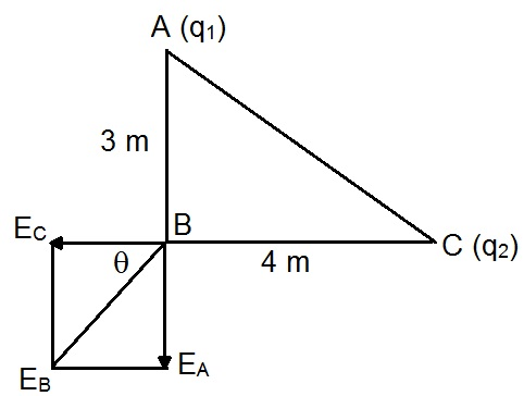 abc is a triangle with sides ab 3m bc 4m and abc 90 degree