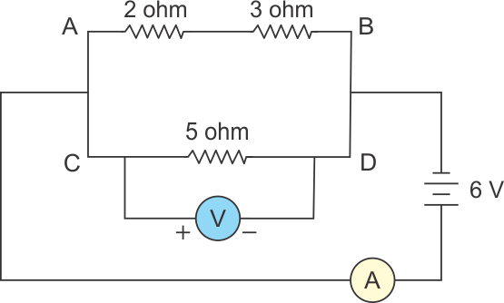 In the circuit diagram given calculate a Total effective