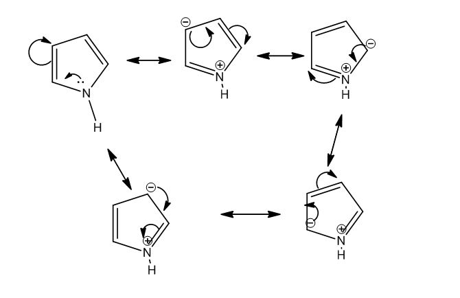 which is more basic between pyrol and aniline and why