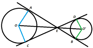in the fig the common tangent ab and cd to two circles