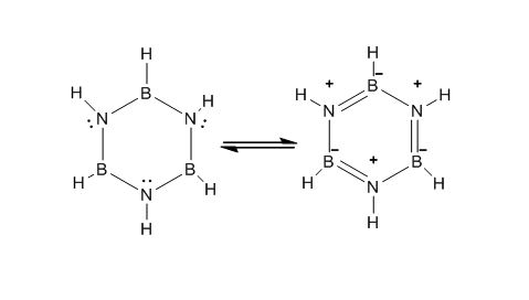 which of the following ligand is not responsible for