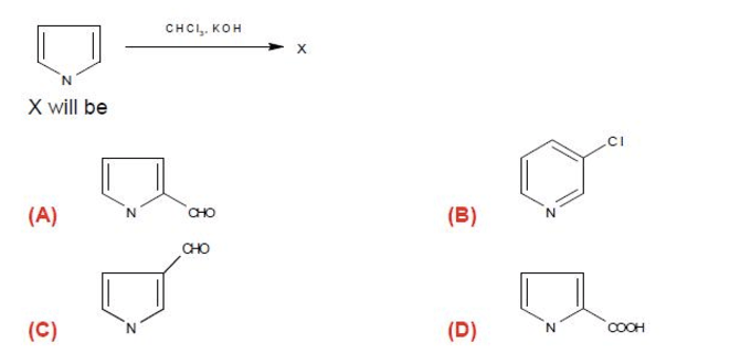 Types of Organic Reactions , Types of Organic