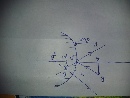 small resolution of diagram is attached