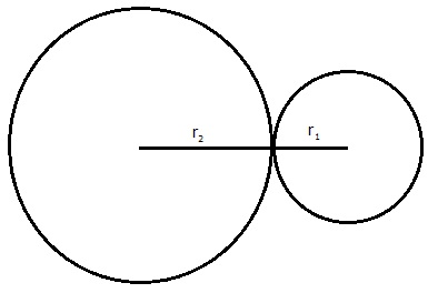 two circles touch externally the sum of their areas is