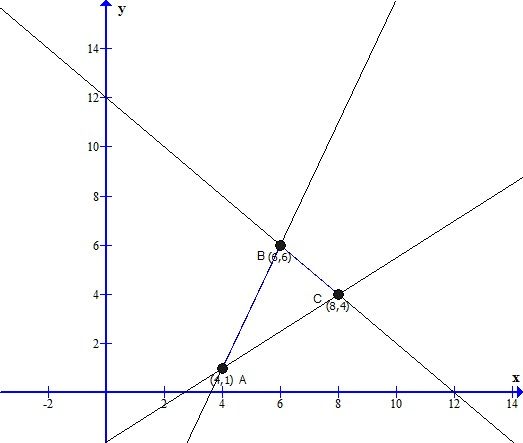 using integration find the area of the triangle abc co