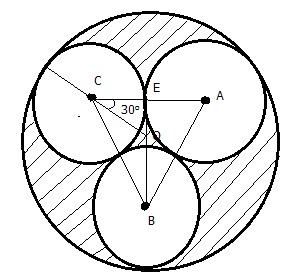 three circles of radius 2cm touch one another