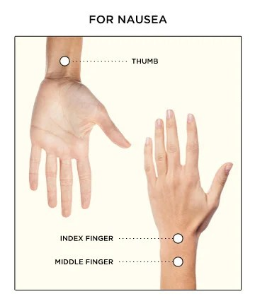 Easy Acupressure Points - (Page 2)
