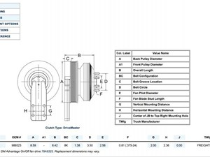 Horton Electric Fan Clutch Wiring Diagram Detroit Series